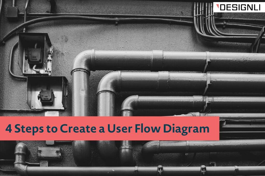 Create a User Flow Diagram