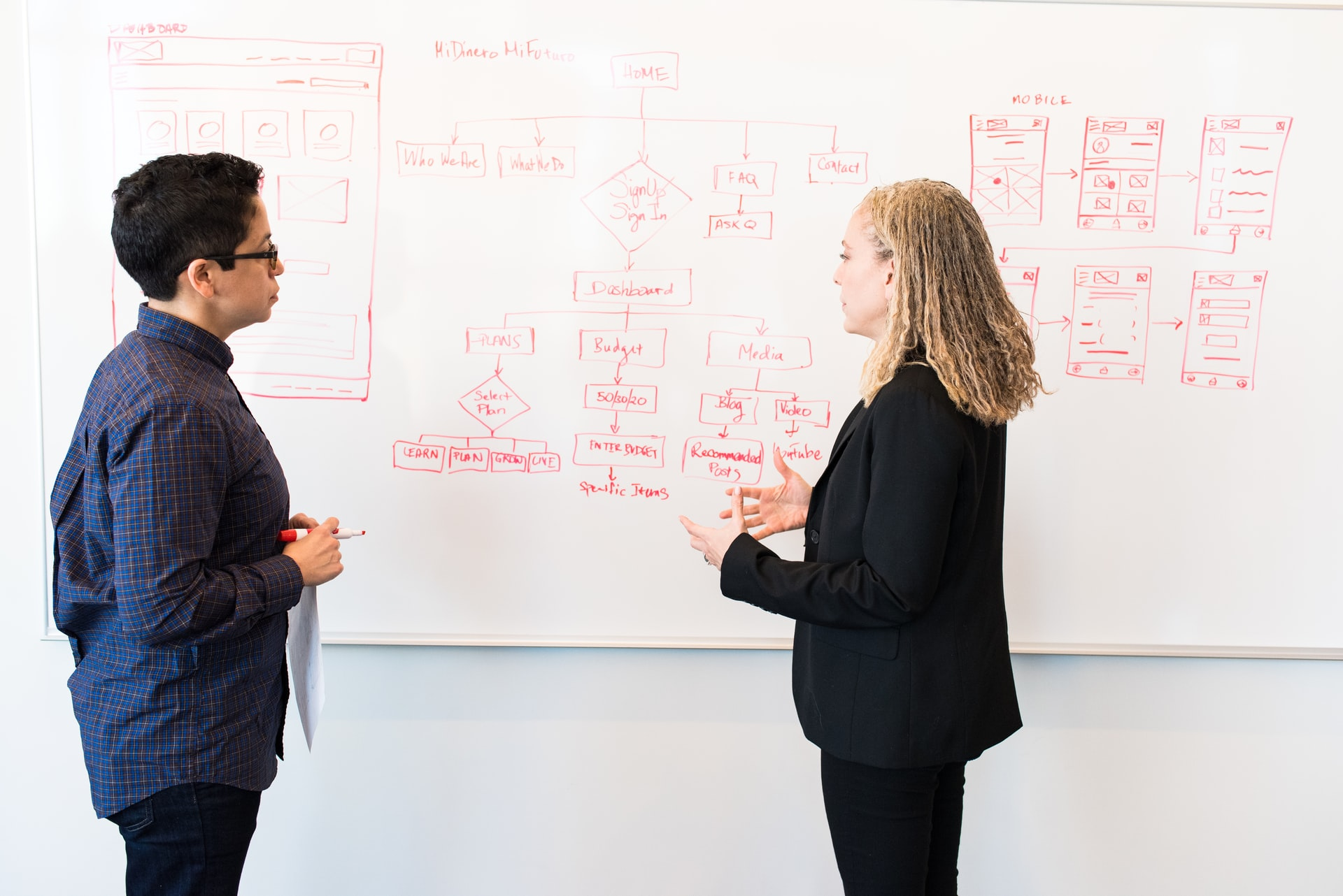 Technical Questions for a Software Interview